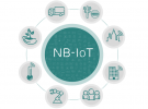 NB-IoT Training Courses